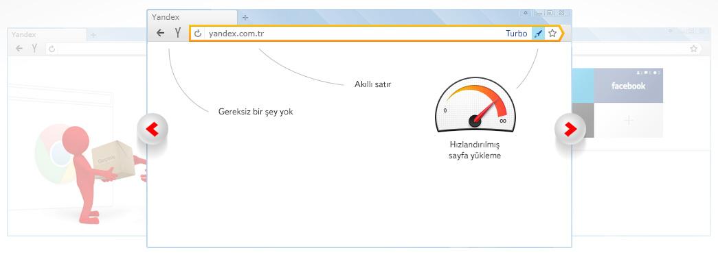 Yandex Browser ile daha hızlı açılan sayfalar