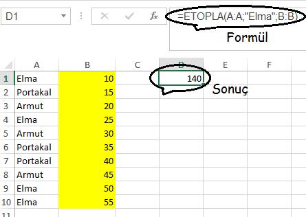 Excel formülleri 2 – ETopla