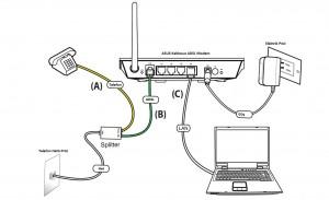 ADSL-Modem-Kablo-Bağlantı-Şeması